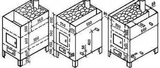 Как правильно устроить котел для бани, выбор, устройство своими руками
